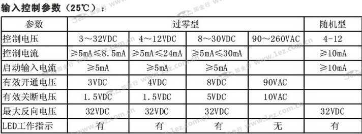 德力西 继电器 xj3-2 ac380v~xj3-g ac380v